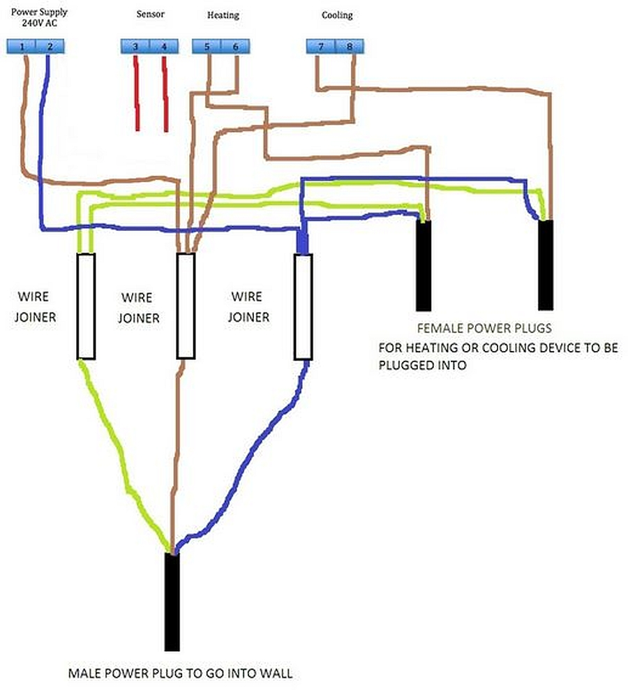 medium resolution of elitech wiring jpg stc 1000