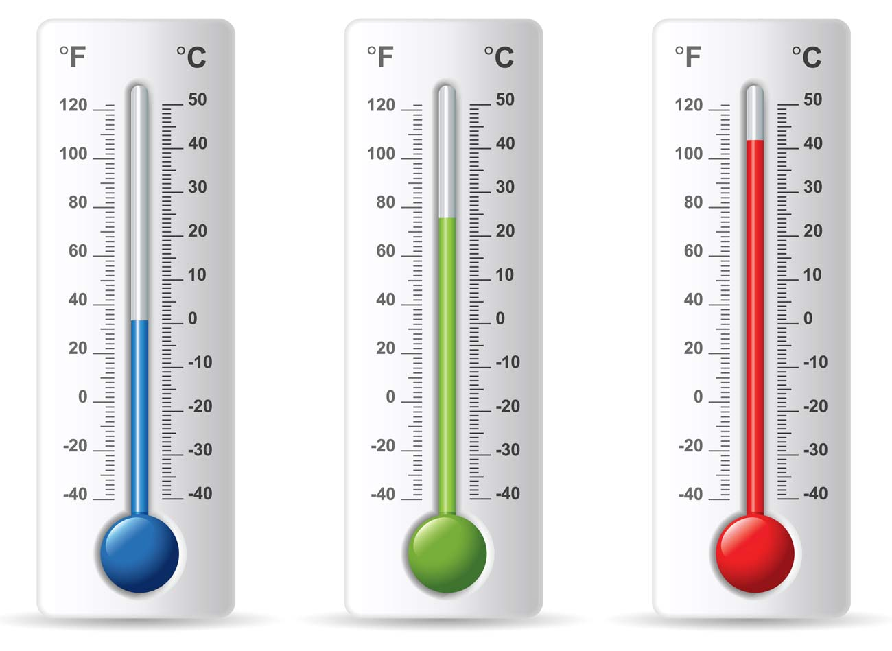 Are You The Thermometer Or The Thermostat Austern