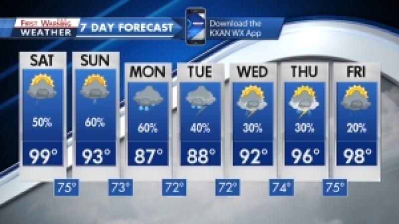 7_day_forecast_300_8_13