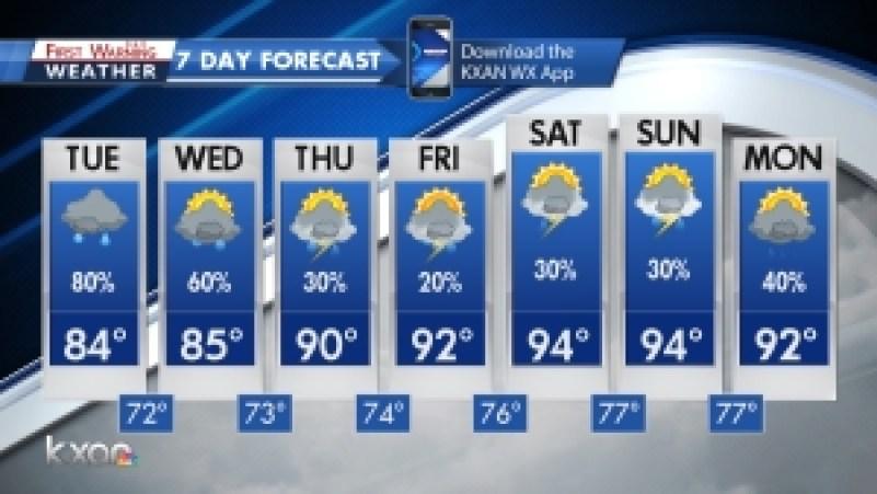 7_day_forecast_300_8_16