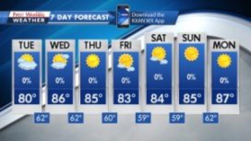7_day_forecast_300_9_27