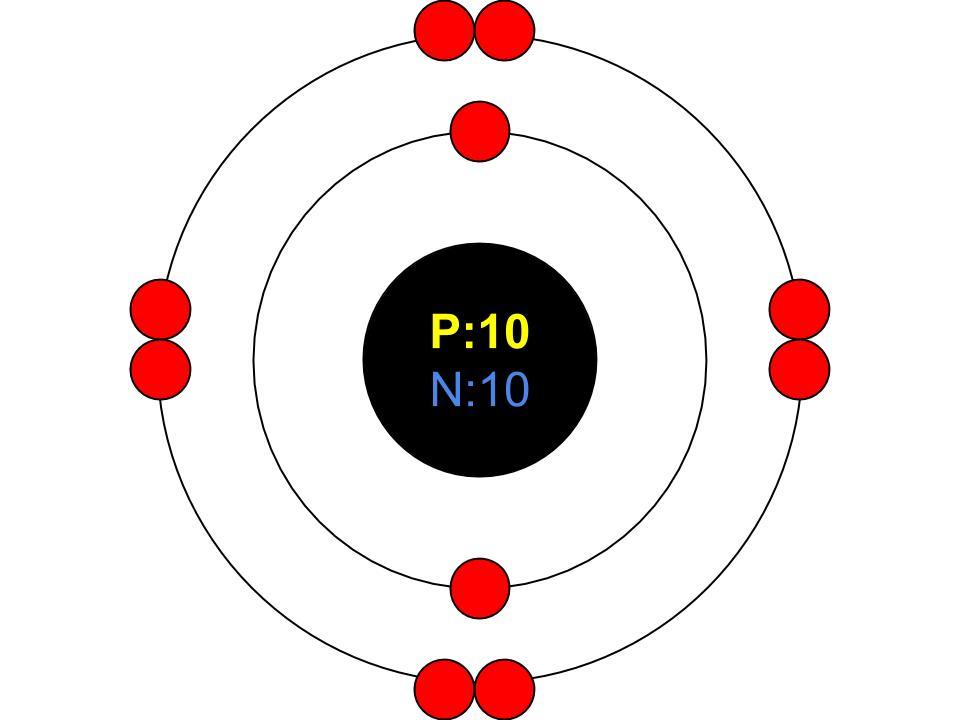 neon atom diagram ford f150 starter solenoid wiring bohr model