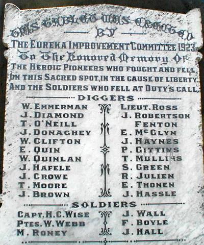 Eureka Rebellion Casualties