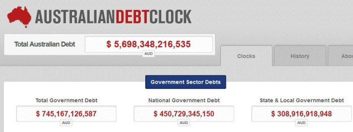 Australia's Debt