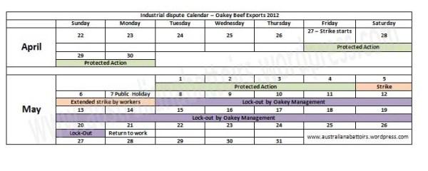 Industrial dispute Oakey. 2012_edited-1