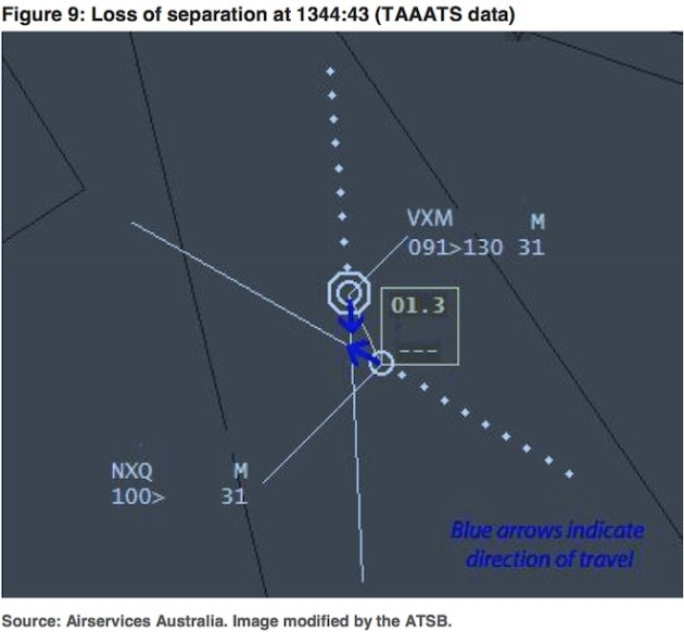 The loss of separation incident between the Boeing 717 VH-NXQ and 737 VH-VXM. (ATSB)