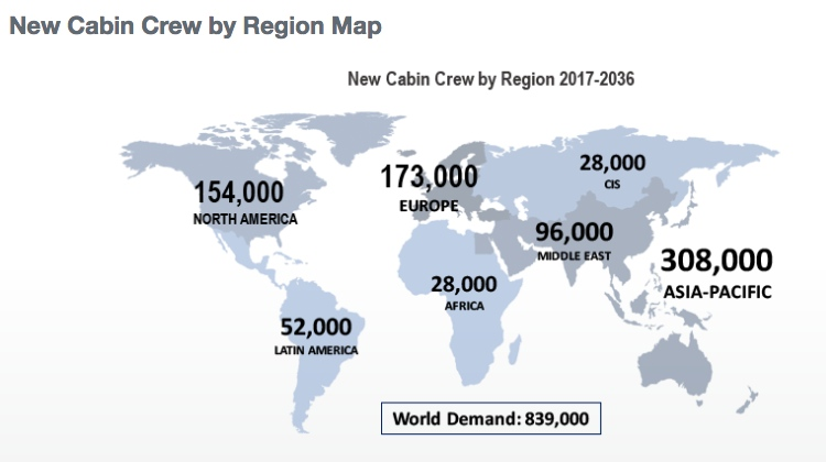 Boeing's 2017-2036 outlook for cabin crew by region. (Boeing)