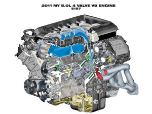 Coyote V8 Engine (Ford Mustang: 2010on)