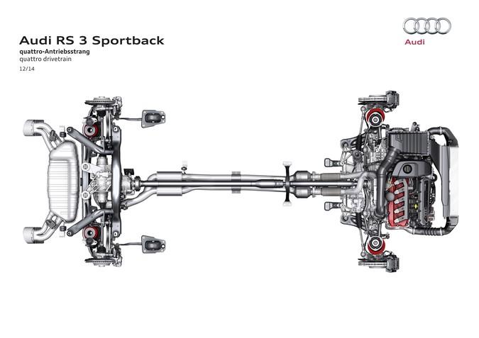 CZGB 2.5 TFSI engine: Audi RS3 Sportback