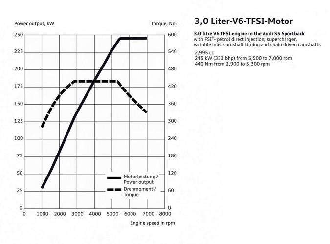 crystler sebring 1997 2 5 engine diagram fuel pump filter