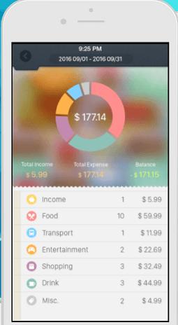 Screenshot of FortuneCity App