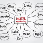 Five Digital Marketing Rules to Live By