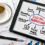 4 Ways to Use Digital Marketing to Drive Sales in Your Store
