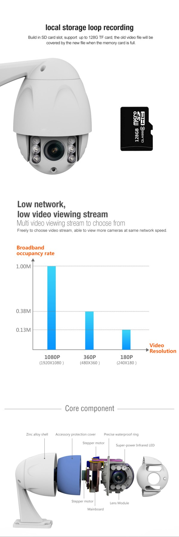 PTZ Dome Camera 4 times Zoom P2P 1080P Onvif IR 30m Full HD CCTV Outdoor Camera 9