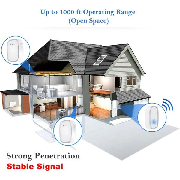Wireless Doorbell, Waterproof Door Bells & Chimes with 36 Chimes 4 Level Volume 1000 Ft Long Range 3