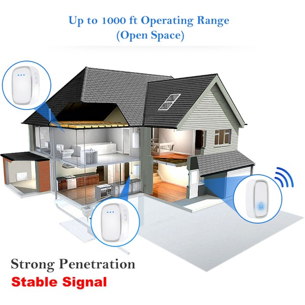 Wireless Doorbell, Waterproof Door Bells & Chimes with 36 Chimes 4 Level Volume 1000 Ft Long Range 3