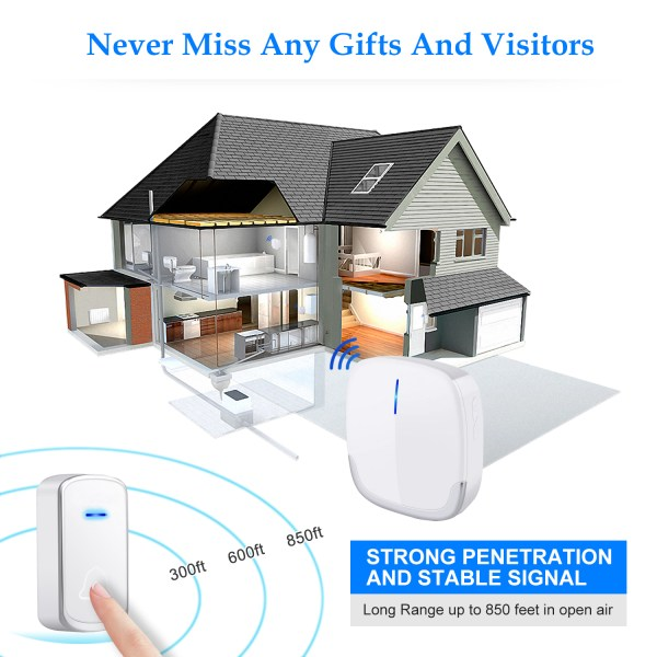 Wireless Doorbell White for Home Classroom Business with 58 Melodies 5 Levels Volume, 850 Ft Range 4