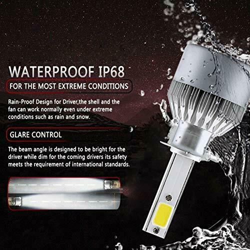LED Car Headlight Bulbs H1 High Beam/Low Beam/Fog Light All-in-One Plug & Play 3