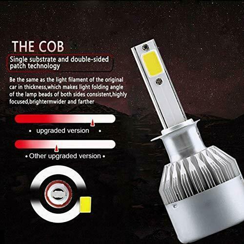 LED Car Headlight Bulbs H1 High Beam/Low Beam/Fog Light All-in-One Plug & Play 4
