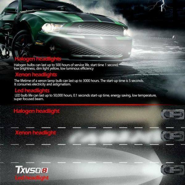 LED Car Headlight Bulbs H4 High Beam/Low Beam/Fog Light All-in-One Plug & Play 5
