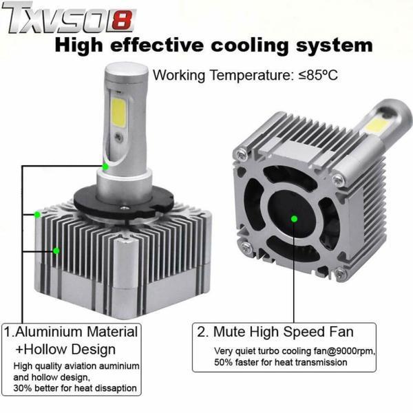 LED Replacement Bulb Diamond White 12V Car Headlight 55W 6000K D3S/D3R/D1S/D1R 3