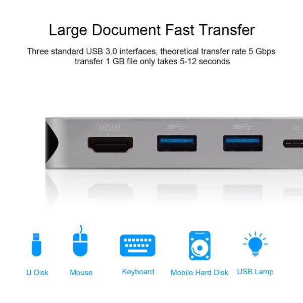 USB C Hub, 10 in 1 Type-C Hub with Gigabit Ethernet Port, USB C to 3 USB 3.0 Ports, 4K HDMI, VGA, SD/TF Card Reader, Type-C PD Charging and AUX Port 5
