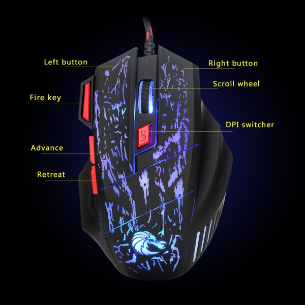 Single Handed Gaming Keyboard 35 Keys LED Backlight and Wired Gaming Mouse Combo with Breathing Light 5