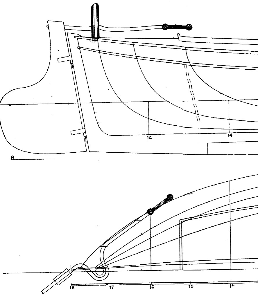 Fixing the Rudder: Why Does Everything Take So Long