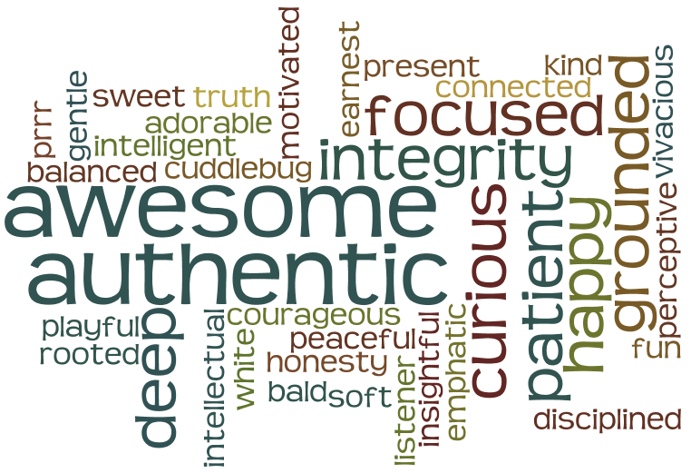 and peers to describe me using 3 words this is what they said