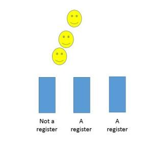 registers 2