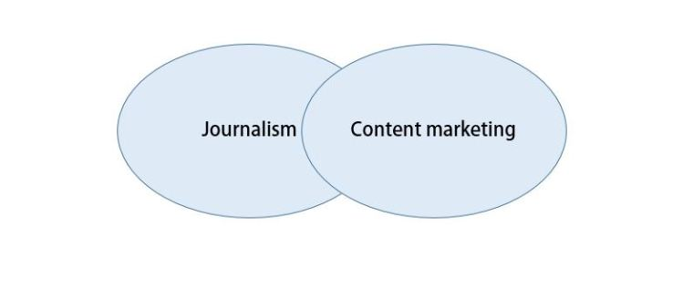 What's the difference between journalism and content marketing?