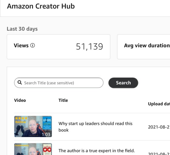Amazon product review videos performance metrics