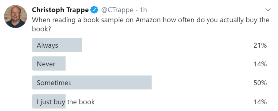 twitter poll on free samples for books