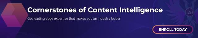 content intelligence academy