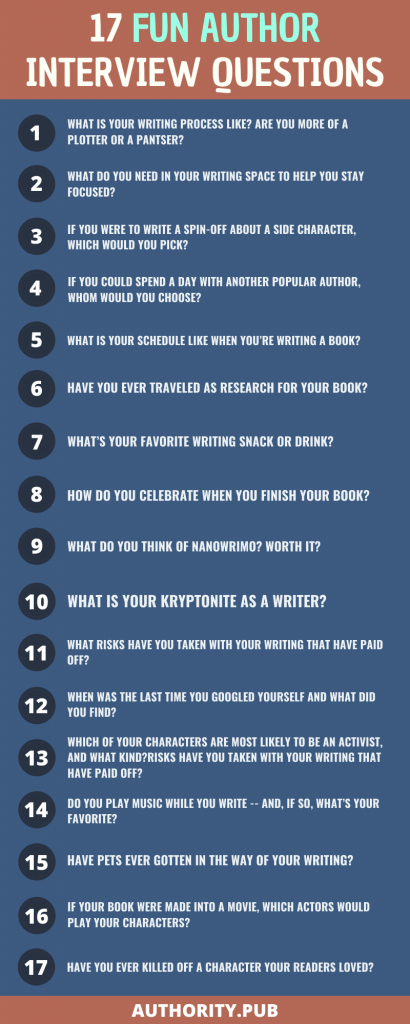 Podcast Questions Funny : podcast, questions, funny, Author, Interview, Questions, (Imaginative