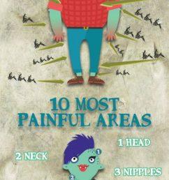 tattoo pain chart will it hurt  [ 1600 x 4000 Pixel ]