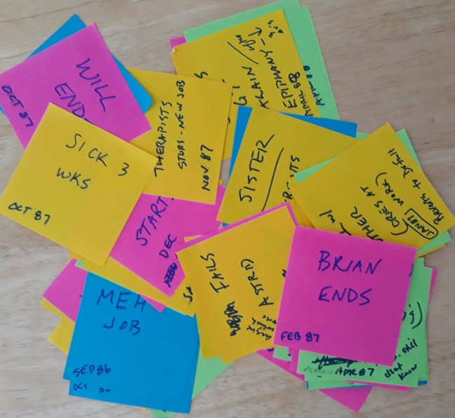 pile of colorful post-it notes for story plotting