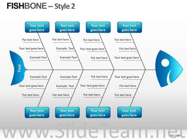 lean six sigma cause and effect diagram template pioneer wiring harness fishbone for root finding-powerpoint