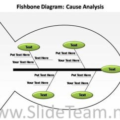 Root Cause Fishbone Diagram Template 2006 Chevy 2500 Stereo Wiring For Analysis-powerpoint