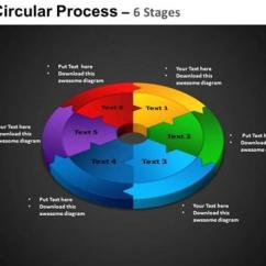 4 Circle Venn Diagram Template Kwh Meter Wiring 3d Cycle Marketing Plan 6 Stages-powerpoint