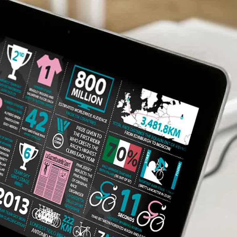 INFOGRAPHICS DESIGN AUTHOR STUDIOS TEAM SKY 3