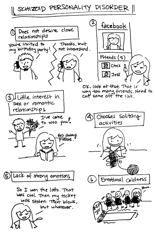 schizoid personality disorder comic aloof and solitary