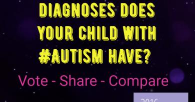 comorbid diagnoses