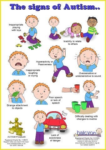 Autism Travel Tips for Travel Agents sign