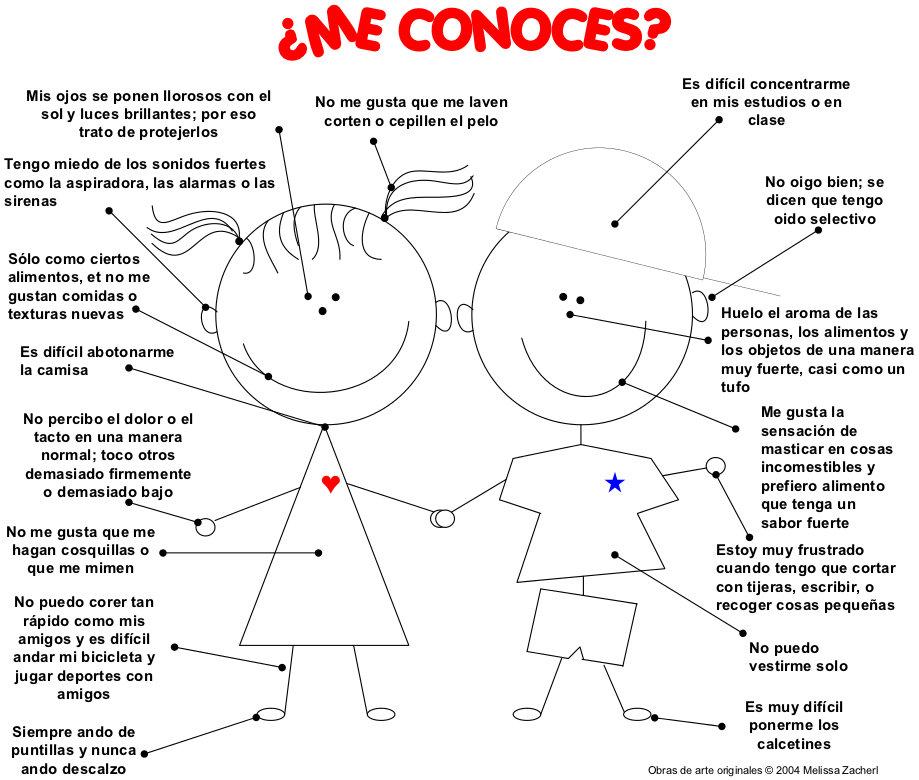 Algunas Respuestas A Las Conductas En Personas Con Autismo Cómo