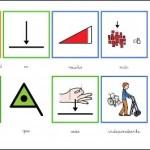 Terapia Ocupacional: Intervención en los Trastornos del Espectro del Autismo – Parte II