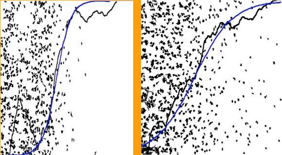 Figura 2. Imágenes binarias generadas por computadora