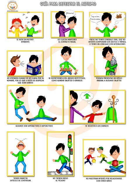 sintomas del autismo infantil