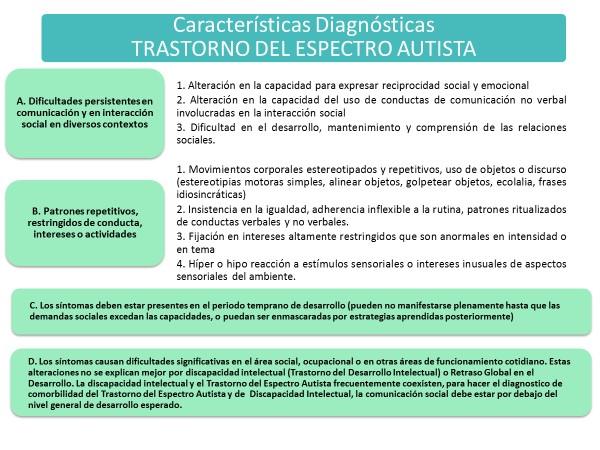 manual de diagnostico temprano tdah pdf