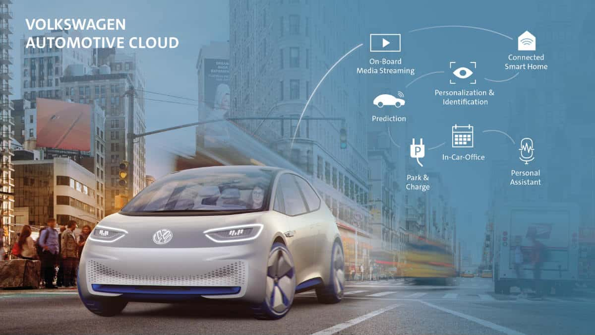 AUTOMOTIVE CLOUD TECHNOLOGY VOLKSWAGEN MICROSOFT